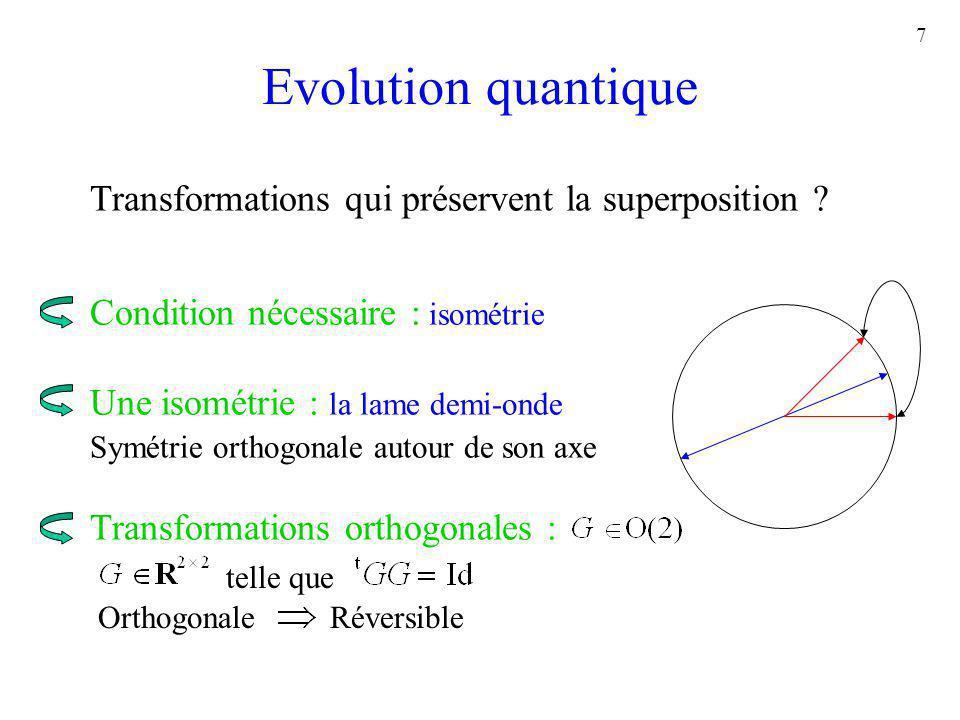 7 Evolution quantique Transformations qui préservent la superposition ? Condition nécessaire : isométrie Une isométrie : la lame demi-onde Symétrie or
