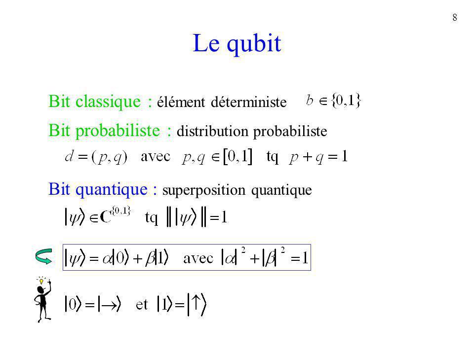 9 Evolution du qubit Transformations unitaires : G Unitaire Réversible : G * Mesure : Lire et Modifier Mesure