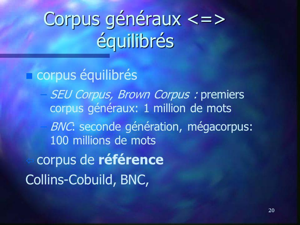 20 Corpus généraux équilibrés n n corpus équilibrés – –SEU Corpus, Brown Corpus : premiers corpus généraux: 1 million de mots – –BNC: seconde génération, mégacorpus: 100 millions de mots ï ï corpus de référence Collins-Cobuild, BNC,