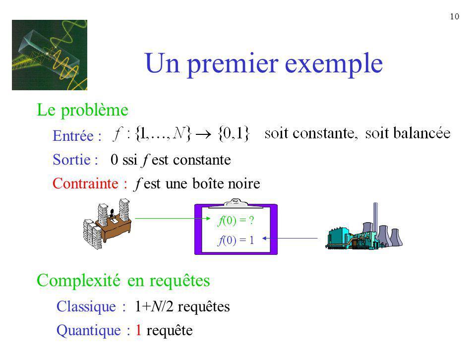 10 Un premier exemple Le problème Entrée : Sortie : 0 ssi f est constante Complexité en requêtes Contrainte : f est une boîte noire Classique : 1+N/2