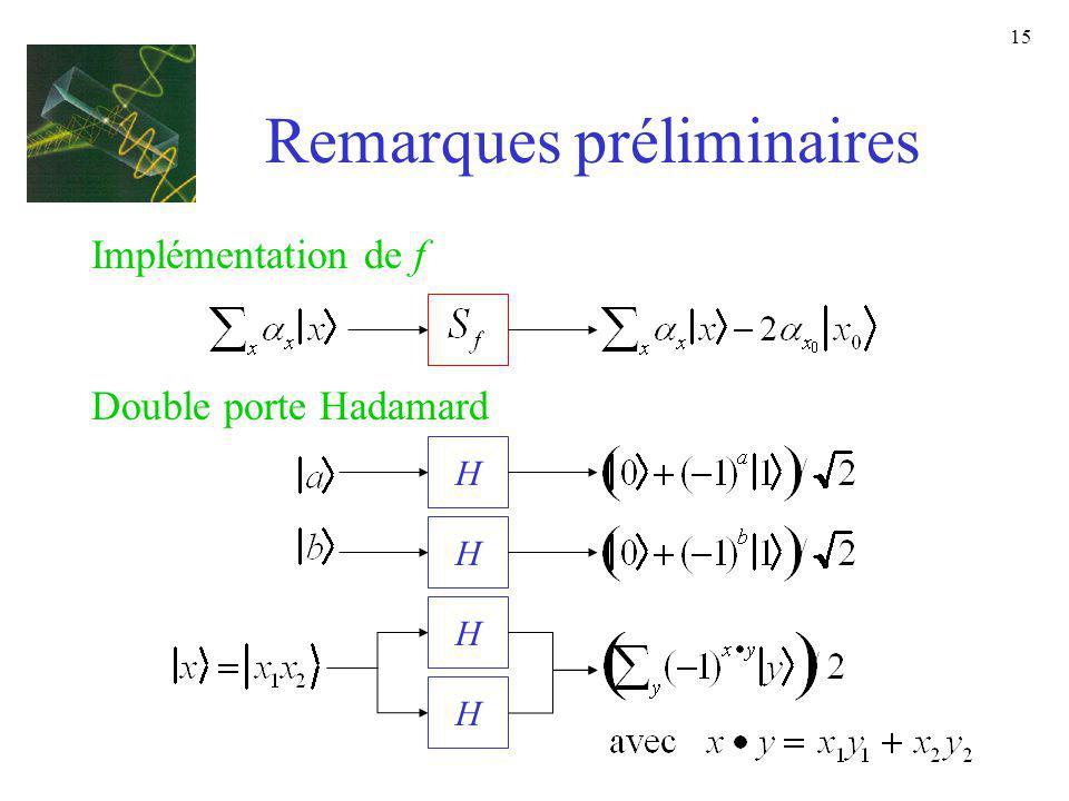 15 Remarques préliminaires Implémentation de f Double porte Hadamard H H H H