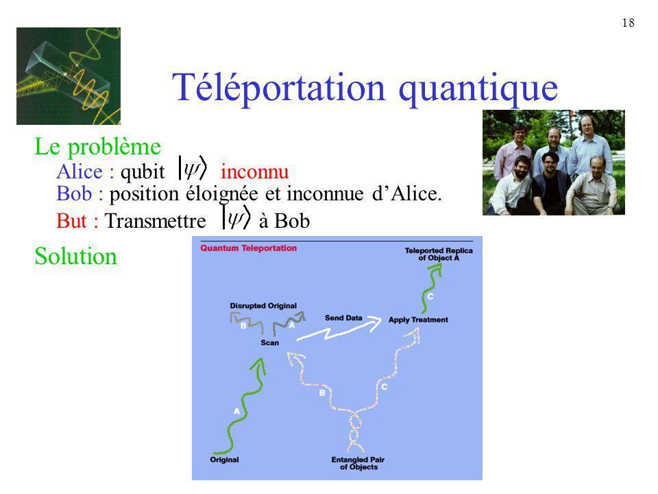 18 Téléportation quantique Le problème Alice : qubit inconnu Bob : position éloignée et inconnue dAlice. But : Transmettre à Bob Solution