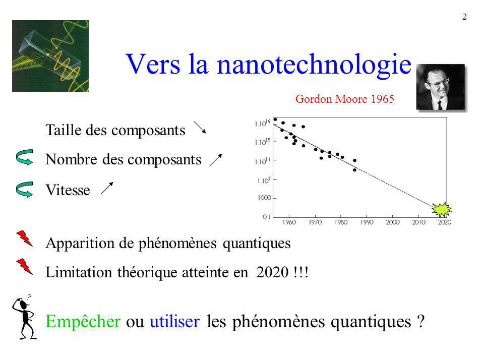 2 Vers la nanotechnologie Taille des composants Nombre des composants Vitesse Gordon Moore 1965 Empêcher ou utiliser les phénomènes quantiques ? Appar
