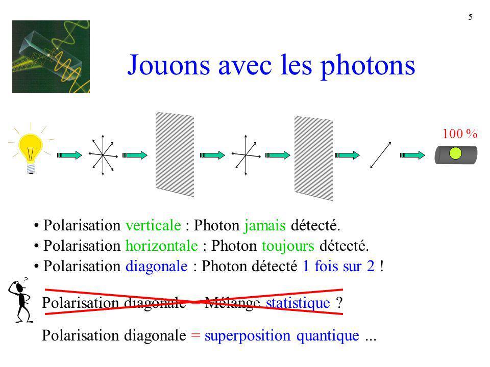 5 Jouons avec les photons 50% Polarisation verticale : Photon jamais détecté. Polarisation horizontale : Photon toujours détecté. Polarisation diagona