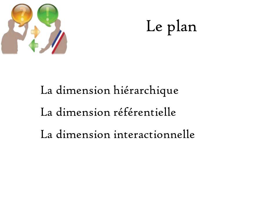 Le plan La dimension hiérarchique La dimension référentielle La dimension interactionnelle