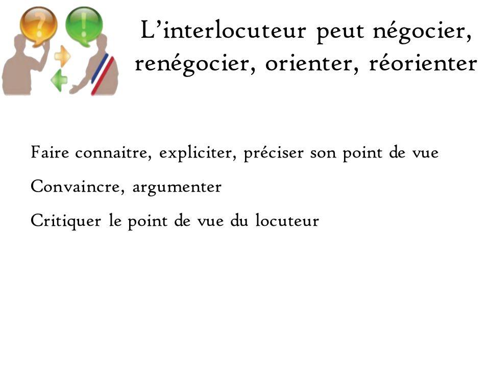 Linterlocuteur peut négocier, renégocier, orienter, réorienter Faire connaitre, expliciter, préciser son point de vue Convaincre, argumenter Critiquer le point de vue du locuteur