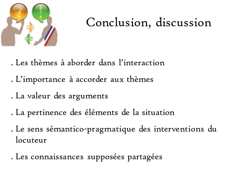 Conclusion, discussion. Les thèmes à aborder dans linteraction.