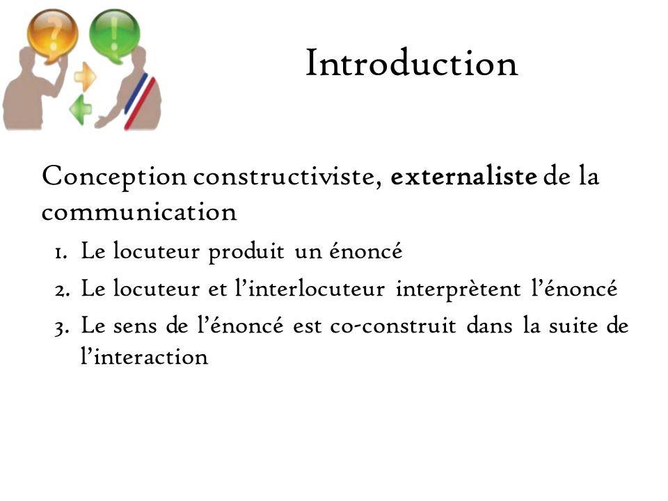 Introduction Conception constructiviste, externaliste de la communication 1.Le locuteur produit un énoncé 2.Le locuteur et linterlocuteur interprètent lénoncé 3.Le sens de lénoncé est co-construit dans la suite de linteraction