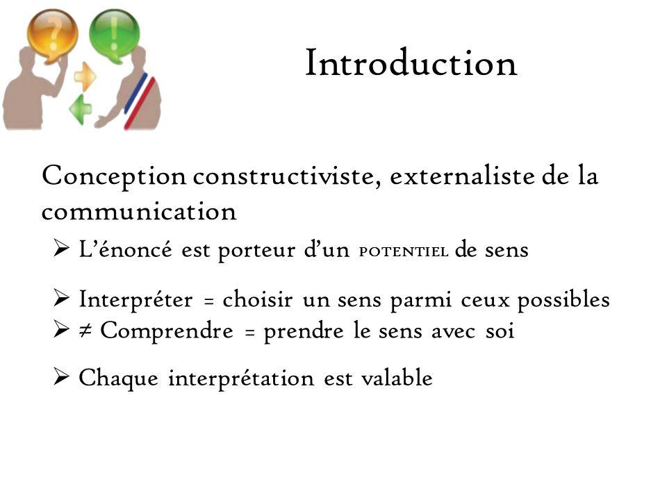 Introduction Conception constructiviste, externaliste de la communication Lénoncé est porteur dun POTENTIEL de sens Interpréter = choisir un sens parmi ceux possibles Comprendre = prendre le sens avec soi Chaque interprétation est valable