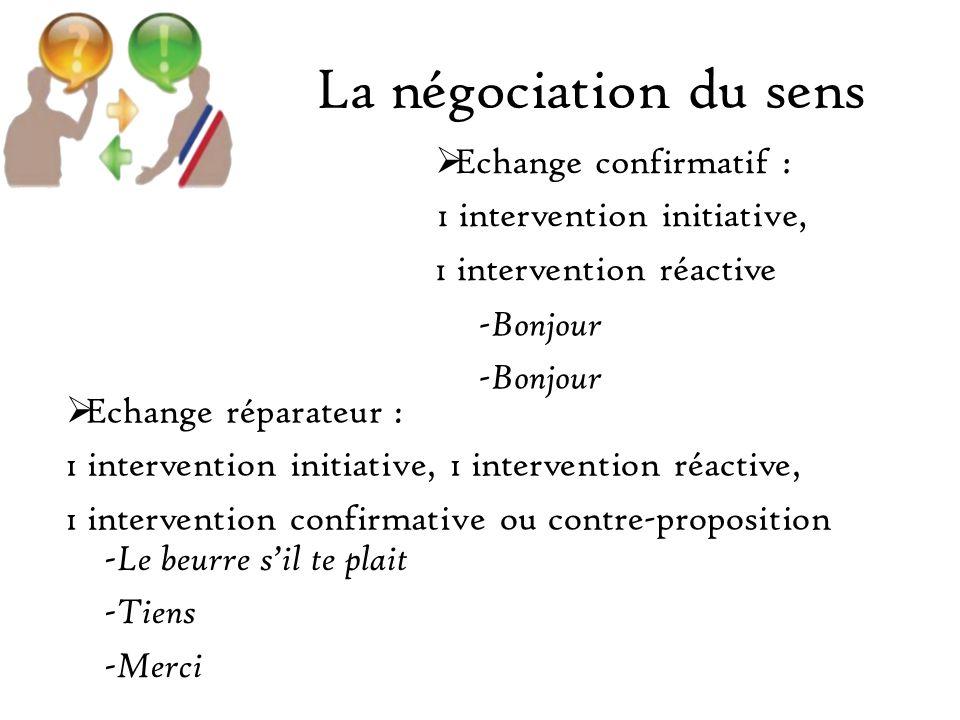 La négociation du sens, le modèle genevois (1981, 1985, 1999, 2001) (contre-) proposition réactionratification prréra prréra réprra