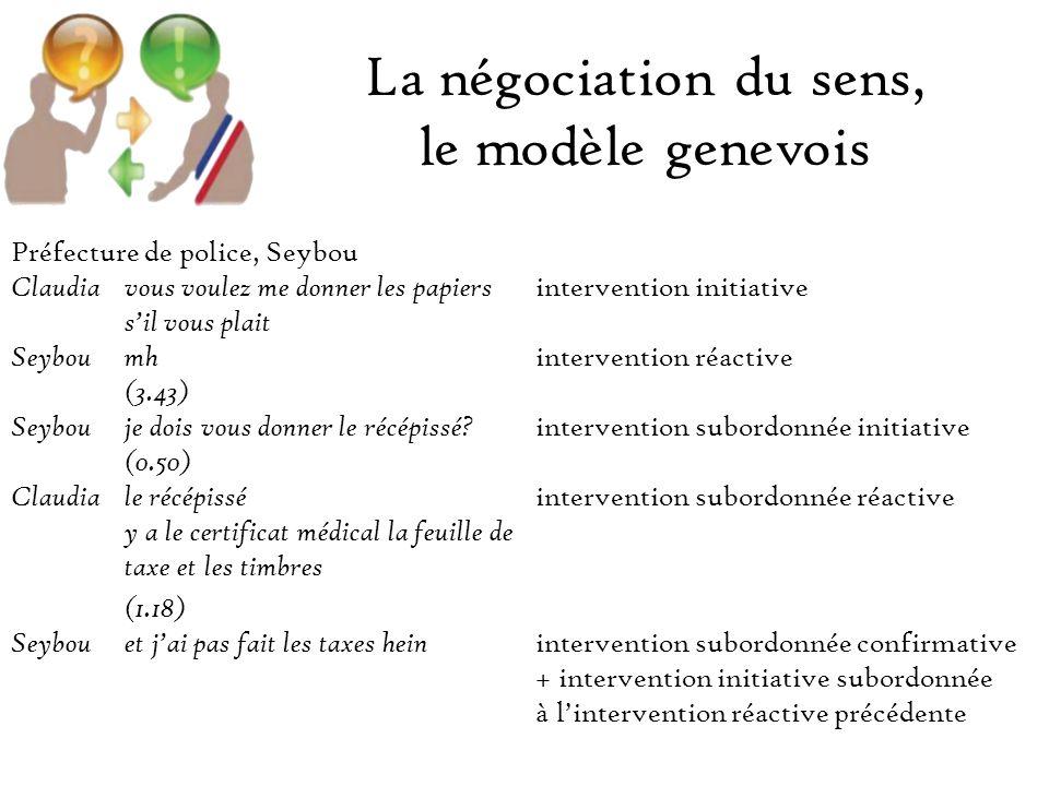 La négociation du sens, le modèle genevois Préfecture de police, Seybou Claudiavous voulez me donner les papiers intervention initiative sil vous plait Seyboumh intervention réactive (3.43) Seybouje dois vous donner le récépissé.