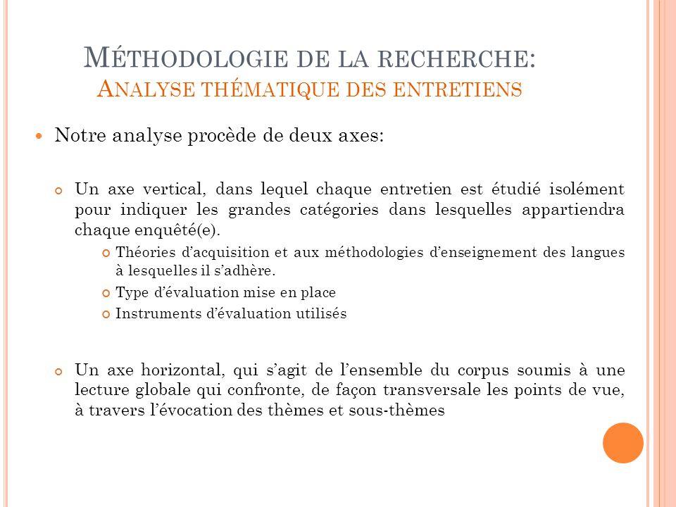 M ÉTHODOLOGIE DE LA RECHERCHE : A NALYSE THÉMATIQUE DES ENTRETIENS Notre analyse procède de deux axes: Un axe vertical, dans lequel chaque entretien e