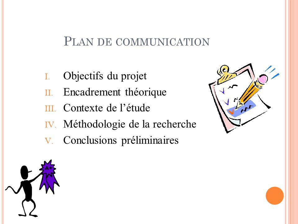 P LAN DE COMMUNICATION I. Objectifs du projet II. Encadrement théorique III. Contexte de létude IV. Méthodologie de la recherche V. Conclusions prélim