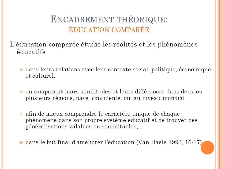 E NCADREMENT THÉORIQUE : ÉDUCATION COMPARÉE Léducation comparée étudie les réalités et les phénomènes éducatifs dans leurs relations avec leur context