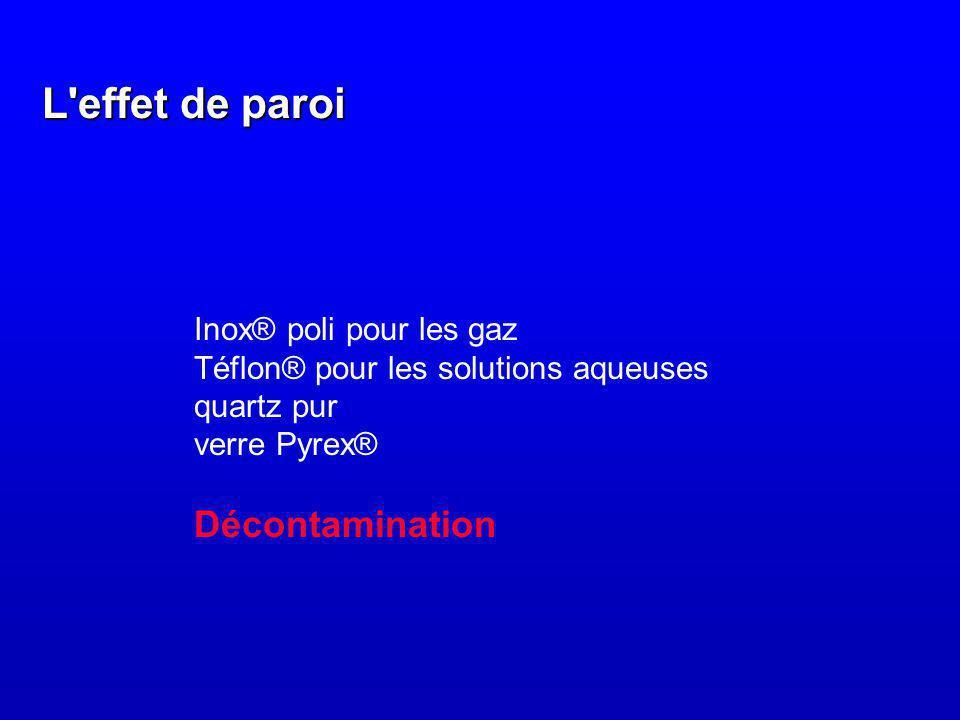 Inox® poli pour les gaz Téflon® pour les solutions aqueuses quartz pur verre Pyrex® Décontamination L effet de paroi