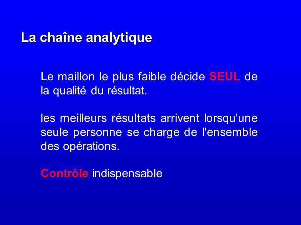 La chaîne analytique Le maillon le plus faible décide SEUL de la qualité du résultat.