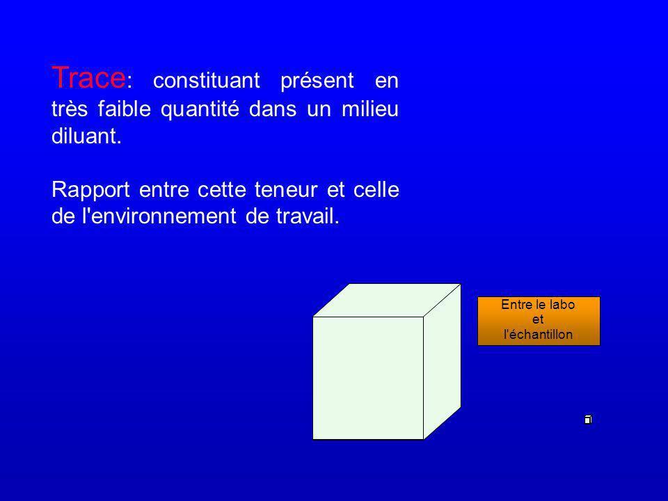 Trace : constituant présent en très faible quantité dans un milieu diluant.