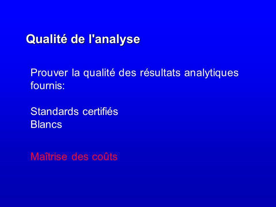 Qualité de l analyse Prouver la qualité des résultats analytiques fournis: Standards certifiés Blancs Maîtrise des coûts
