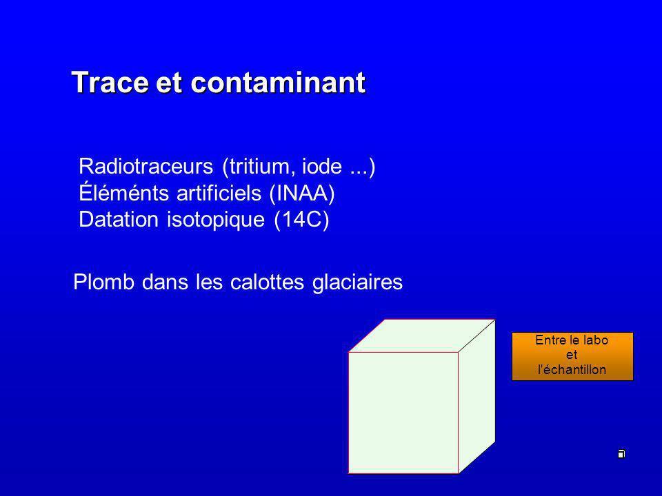 Trace et contaminant Radiotraceurs (tritium, iode...) Éléménts artificiels (INAA) Datation isotopique (14C) Plomb dans les calottes glaciaires Entre lelabo et l échantillon