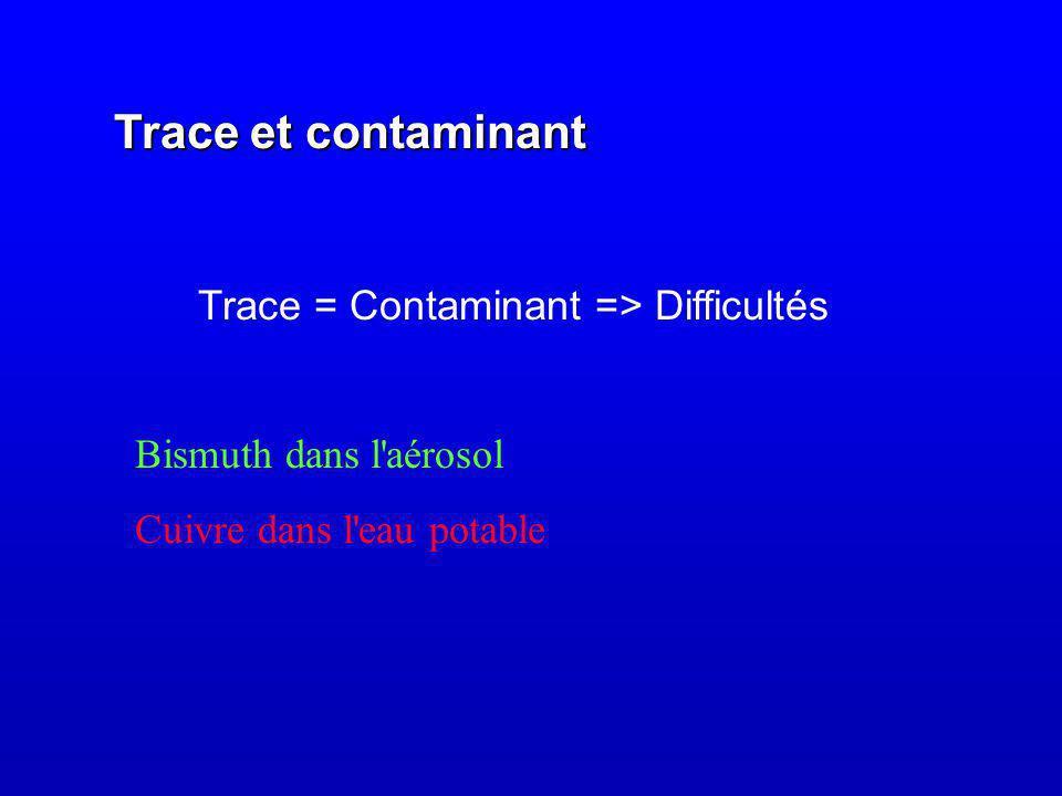 Trace et contaminant Trace = Contaminant => Difficultés Bismuth dans l aérosol Cuivre dans l eau potable
