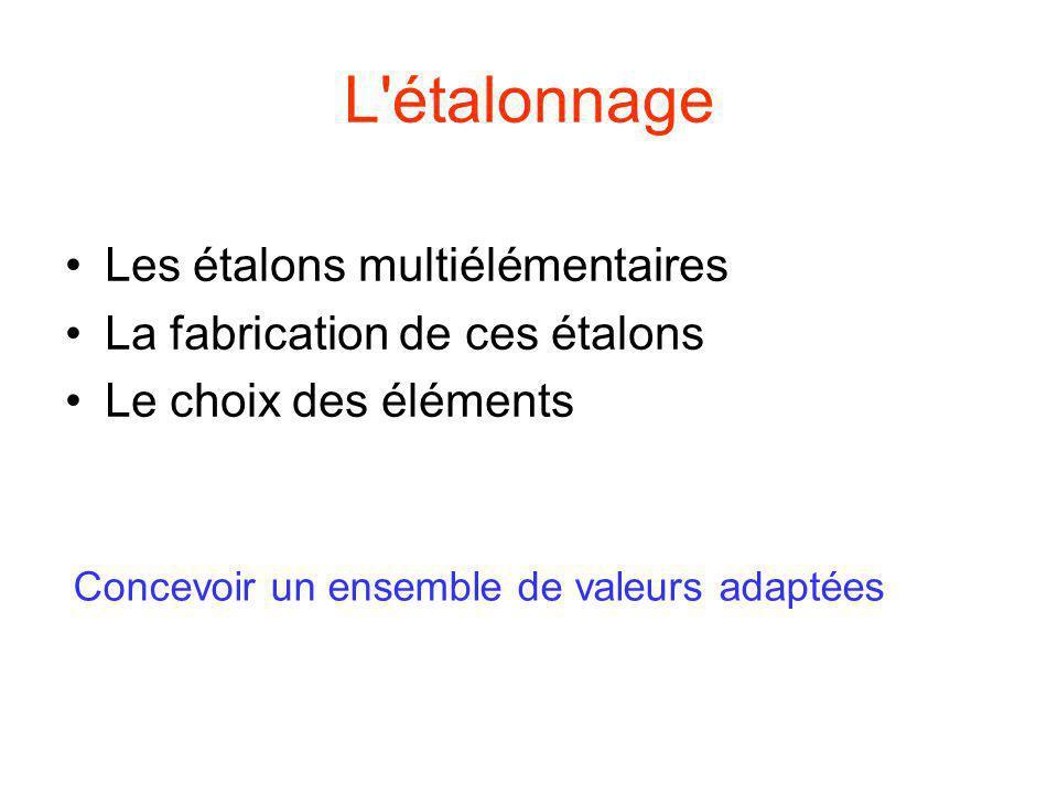 L'étalonnage Les étalons multiélémentaires La fabrication de ces étalons Le choix des éléments Concevoir un ensemble de valeurs adaptées