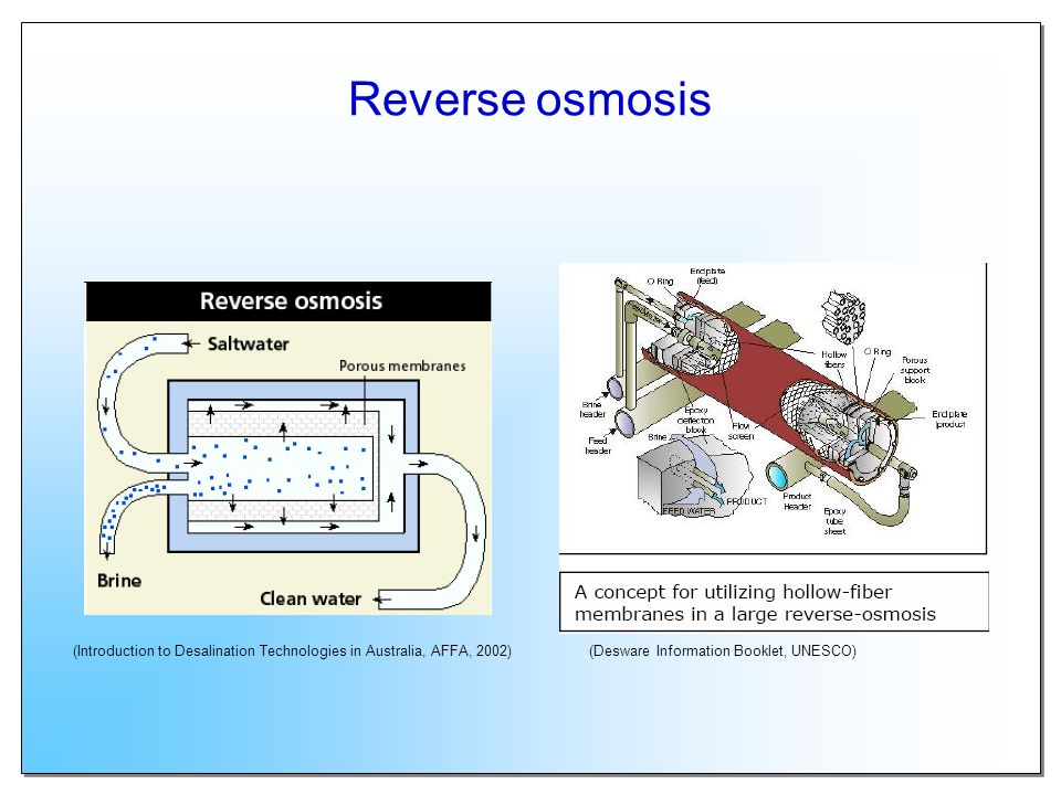 Reverse osmosis (Introduction to Desalination Technologies in Australia, AFFA, 2002)(Desware Information Booklet, UNESCO)