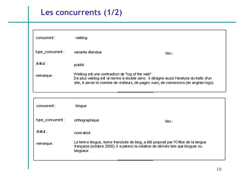 10 Les concurrents (1/2)