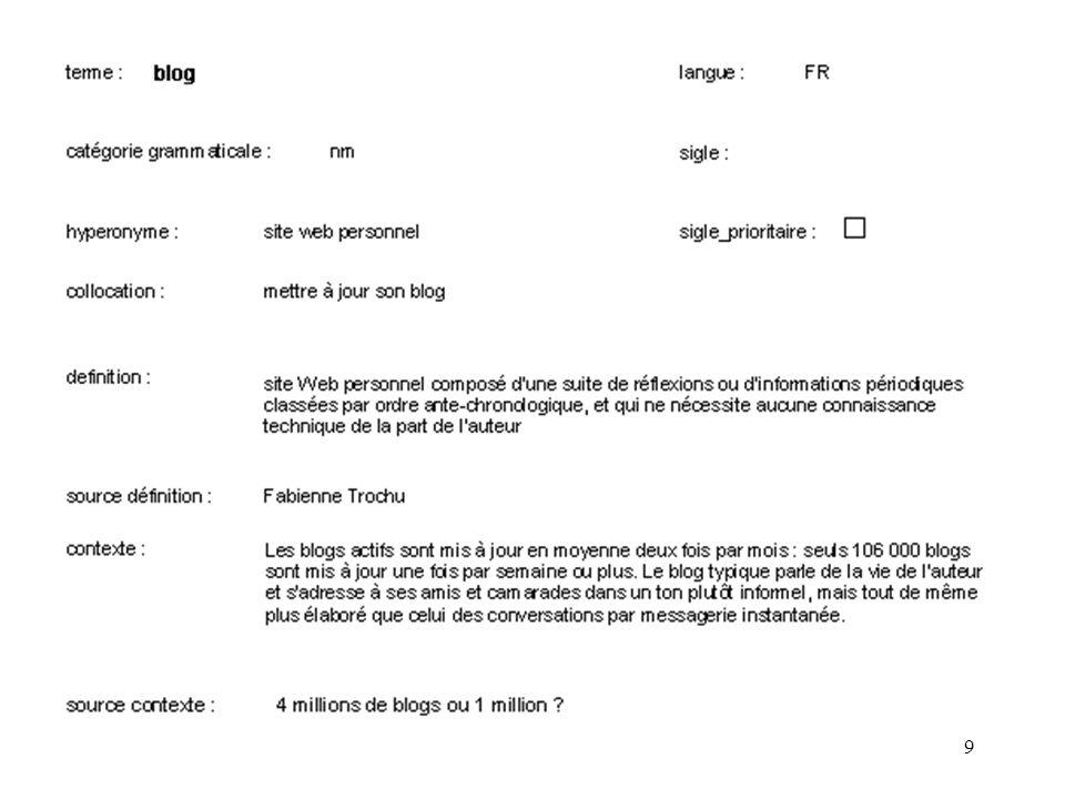 30 Vous aussi créez votre blog : - http://ublog.com - http://canalblog.com - http://hautetfort.com - http://publier.blogs.aol.fr/_do/creat_blog (abonnés AOL) Quelques minutes suffisent !