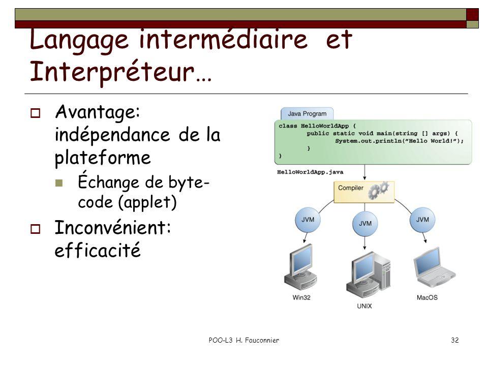 Langage intermédiaire et Interpréteur… Avantage: indépendance de la plateforme Échange de byte- code (applet) Inconvénient: efficacité POO-L3 H.