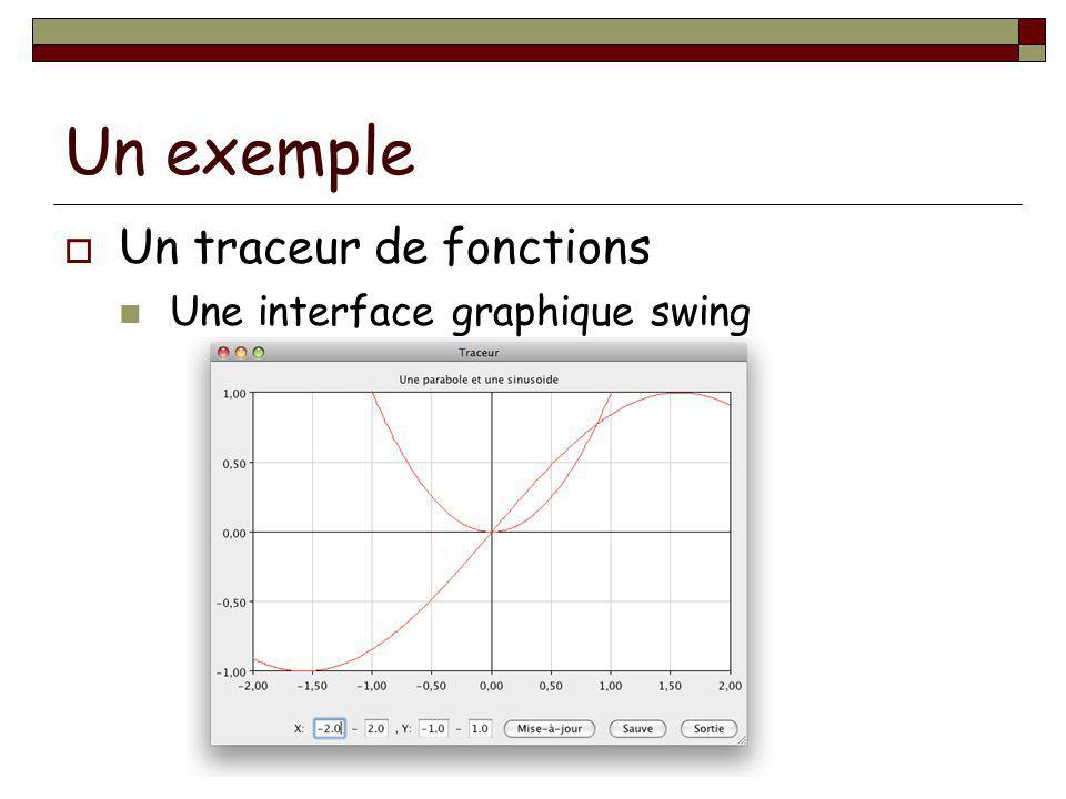 Un exemple Un traceur de fonctions Une interface graphique swing