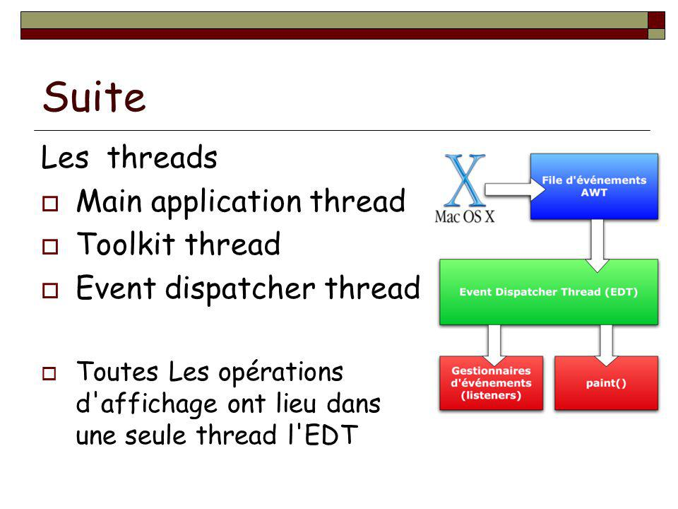 Suite Les threads Main application thread Toolkit thread Event dispatcher thread Toutes Les opérations d'affichage ont lieu dans une seule thread l'ED