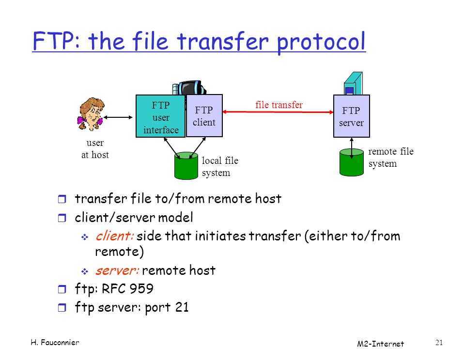 M2-Internet 21 FTP: the file transfer protocol r transfer file to/from remote host r client/server model client: side that initiates transfer (either