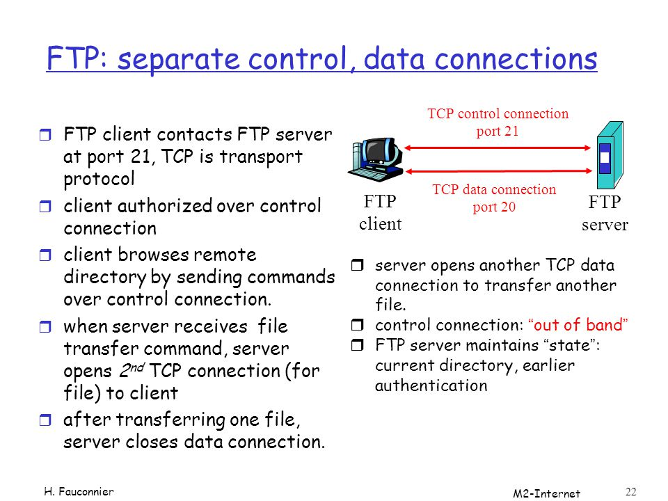 M2-Internet 22 FTP: separate control, data connections r FTP client contacts FTP server at port 21, TCP is transport protocol r client authorized over