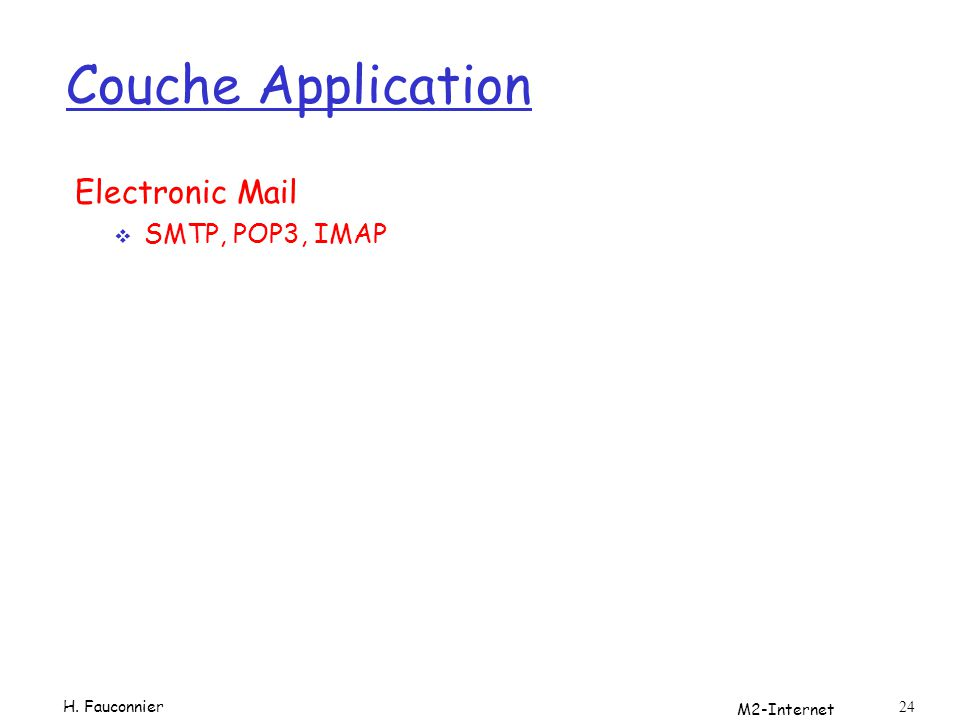 M2-Internet 24 Couche Application Electronic Mail SMTP, POP3, IMAP H. Fauconnier