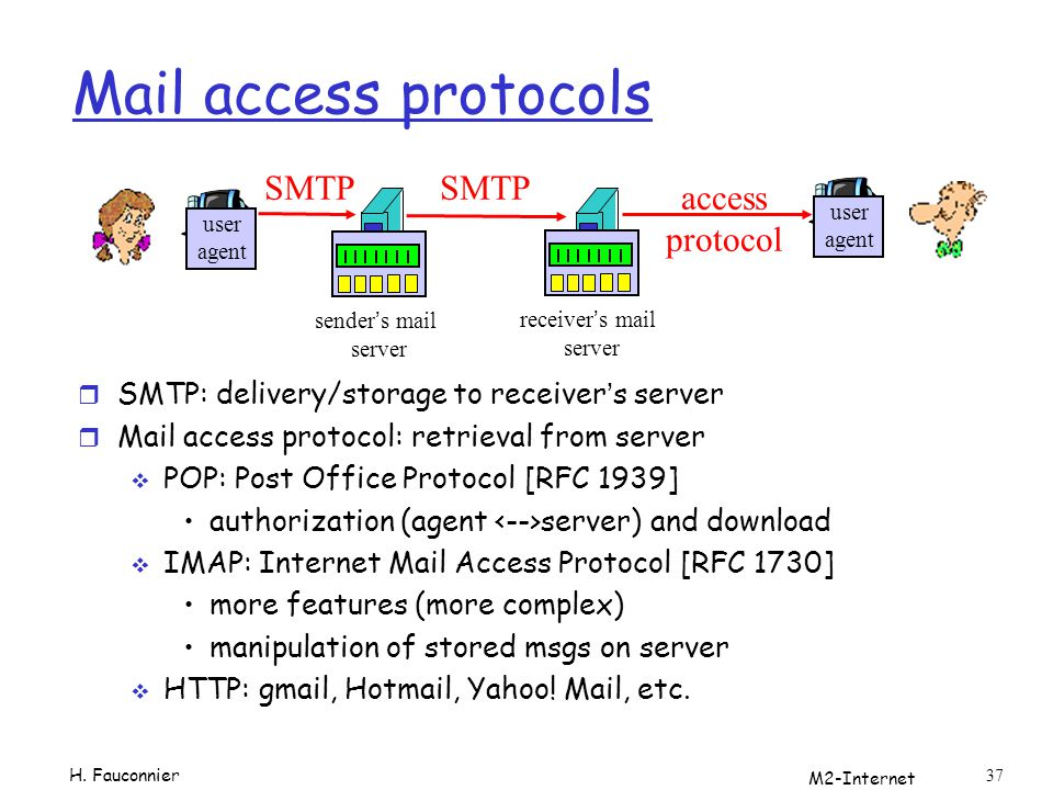 M2-Internet 37 Mail access protocols r SMTP: delivery/storage to receivers server r Mail access protocol: retrieval from server POP: Post Office Protocol [RFC 1939] authorization (agent server) and download IMAP: Internet Mail Access Protocol [RFC 1730] more features (more complex) manipulation of stored msgs on server HTTP: gmail, Hotmail, Yahoo.
