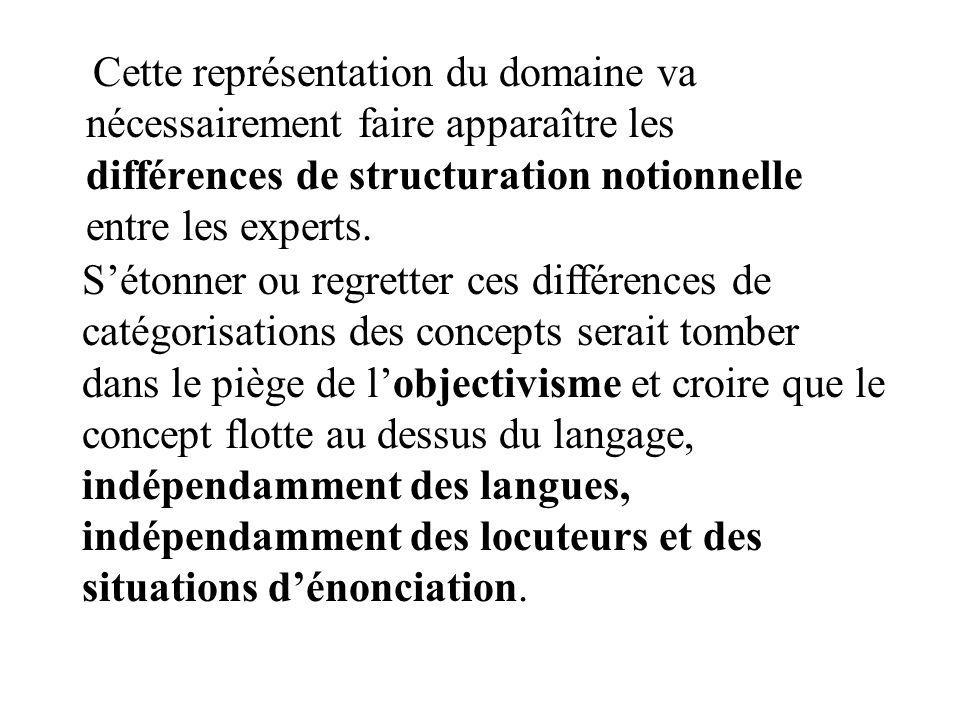 Lexigence de cohérence dans la description des concepts et de leurs relations oblige à une appropriation du domaine qui suppose la consultation douvra