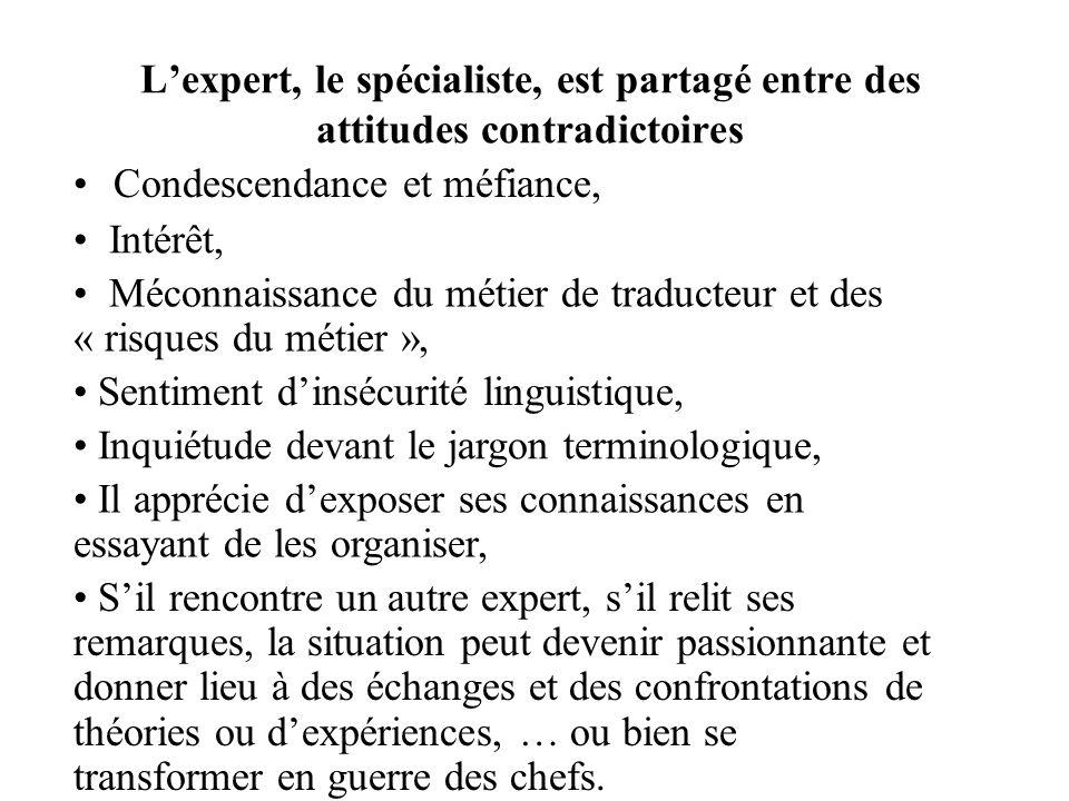 2 - chercher les experts, les contacter, les interroger (et comment ?), diapo 21../termino/cours1.htm#expert../termino/cours1.htm#expert - avec quelle