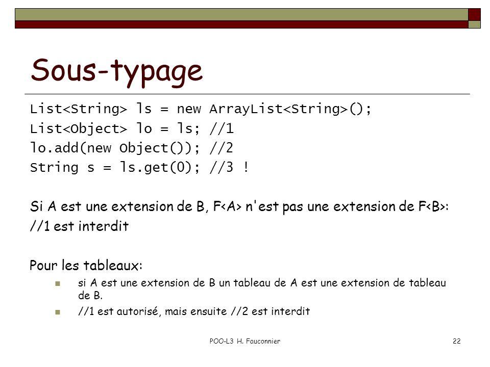 Sous-typage List ls = new ArrayList (); List lo = ls; //1 lo.add(new Object()); //2 String s = ls.get(0); //3 ! Si A est une extension de B, F n'est p