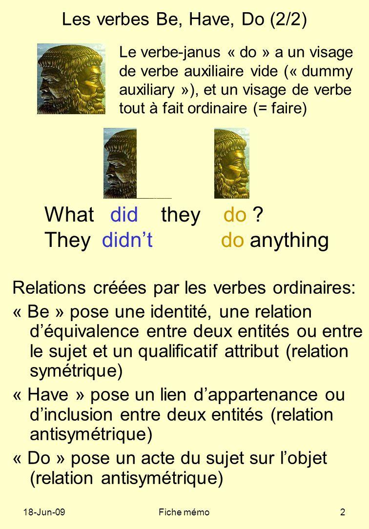 18-Jun-09Fiche mémo2 Les verbes Be, Have, Do (2/2) Relations créées par les verbes ordinaires: « Be » pose une identité, une relation déquivalence entre deux entités ou entre le sujet et un qualificatif attribut (relation symétrique) « Have » pose un lien dappartenance ou dinclusion entre deux entités (relation antisymétrique) « Do » pose un acte du sujet sur lobjet (relation antisymétrique) Le verbe-janus « do » a un visage de verbe auxiliaire vide (« dummy auxiliary »), et un visage de verbe tout à fait ordinaire (= faire) What did they do .