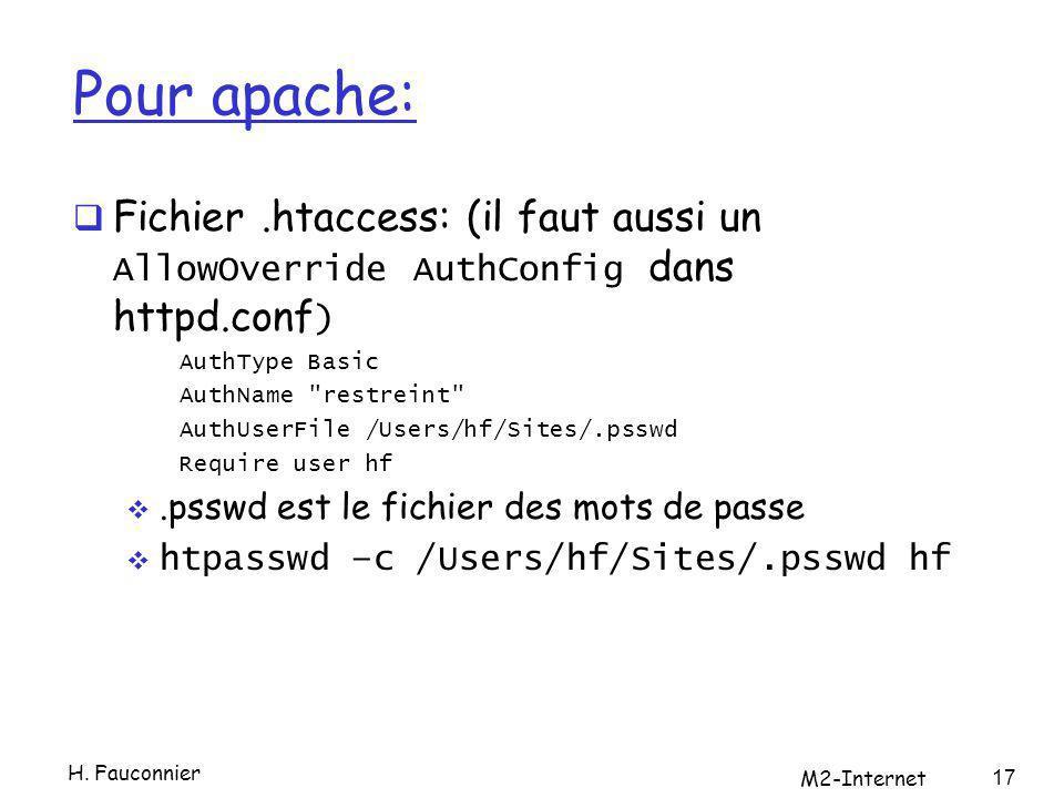 Pour apache: Fichier.htaccess: (il faut aussi un AllowOverride AuthConfig dans httpd.conf ) AuthType Basic AuthName restreint AuthUserFile /Users/hf/Sites/.psswd Require user hf.psswd est le fichier des mots de passe htpasswd –c /Users/hf/Sites/.psswd hf H.