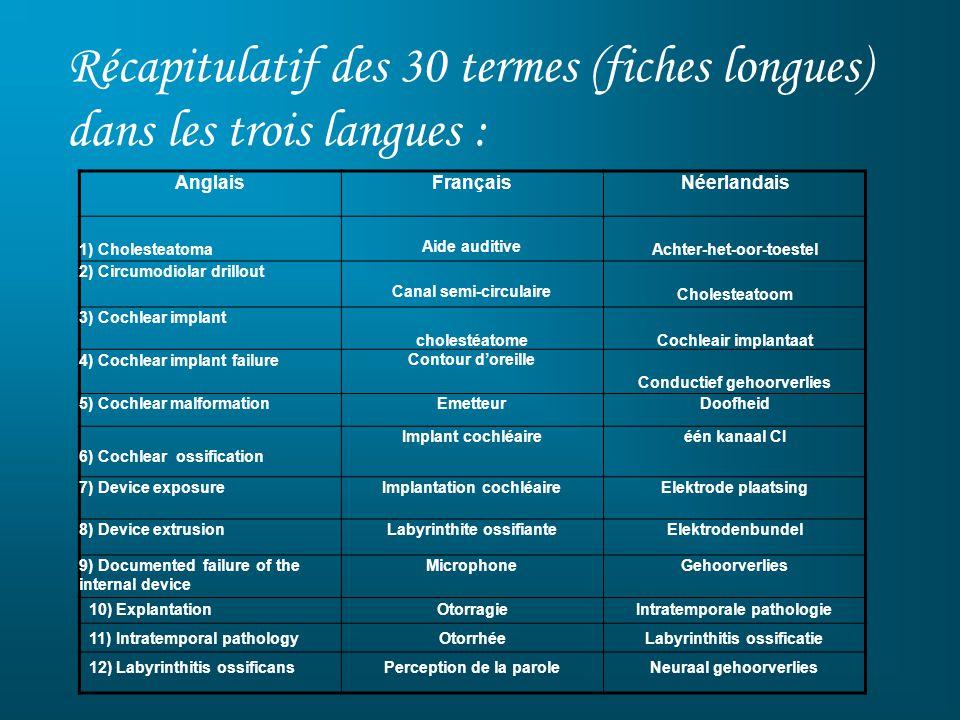 Récapitulatif des 30 termes (fiches longues) dans les trois langues : AnglaisFrançaisNéerlandais 1) Cholesteatoma Aide auditive Achter-het-oor-toestel