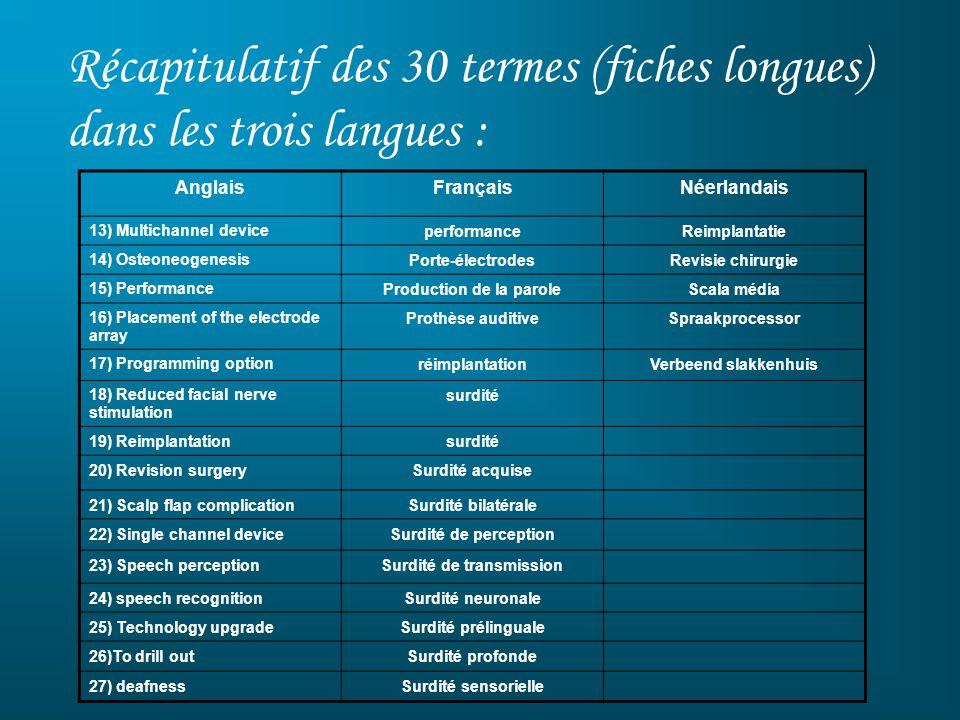 Récapitulatif des 30 termes (fiches longues) dans les trois langues : AnglaisFrançaisNéerlandais 13) Multichannel device performanceReimplantatie 14)