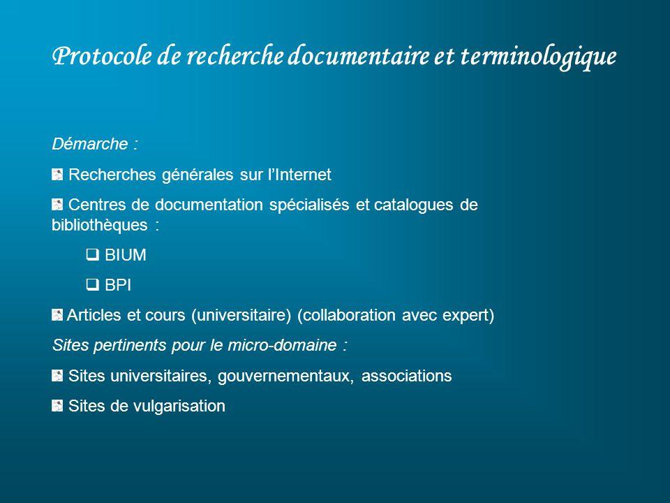 Protocole de recherche documentaire et terminologique Démarche : Recherches générales sur lInternet Centres de documentation spécialisés et catalogues