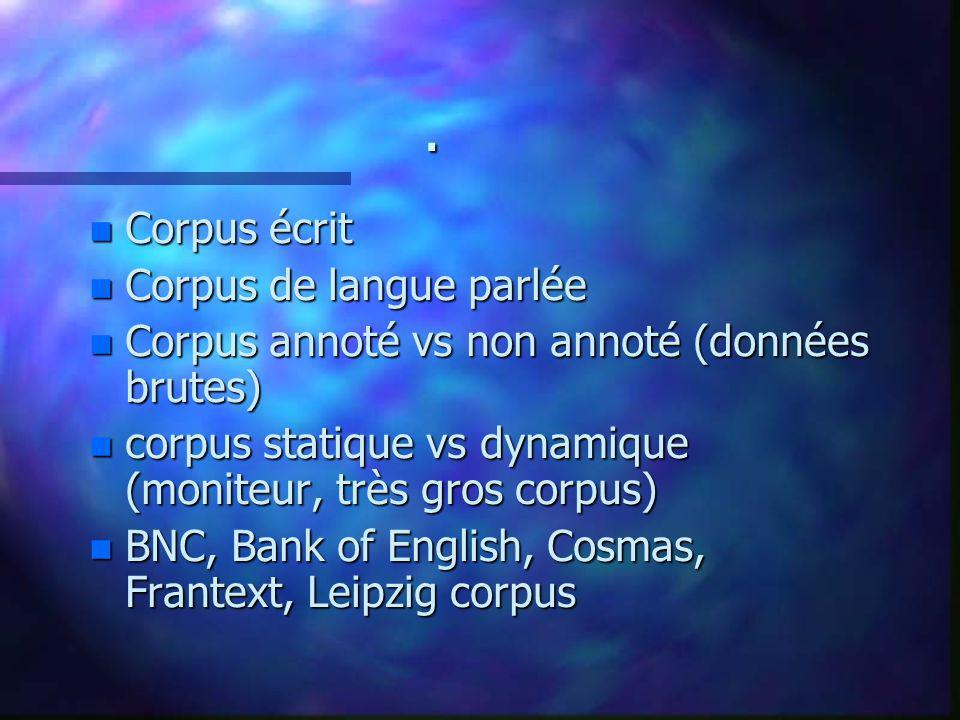 . n Corpus écrit n Corpus de langue parlée n Corpus annoté vs non annoté (données brutes) n corpus statique vs dynamique (moniteur, très gros corpus)