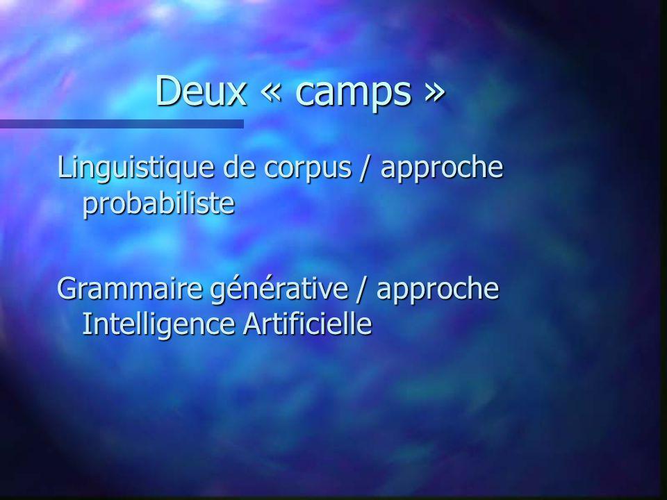 Deux « camps » Linguistique de corpus / approche probabiliste Grammaire générative / approche Intelligence Artificielle