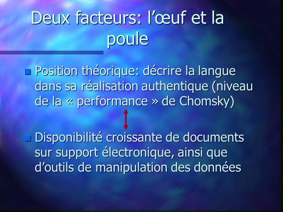 Deux facteurs: lœuf et la poule n Position théorique: décrire la langue dans sa réalisation authentique (niveau de la « performance » de Chomsky) n Di