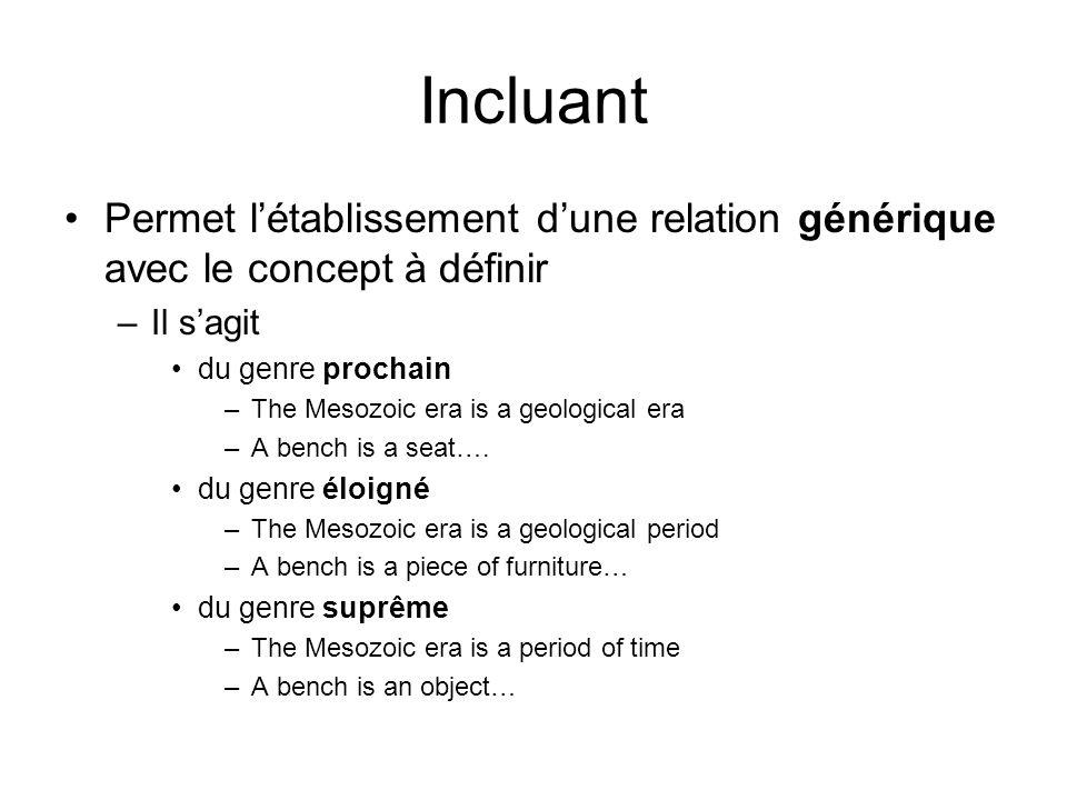 Incluant Permet létablissement dune relation générique avec le concept à définir –Il sagit du genre prochain –The Mesozoic era is a geological era –A bench is a seat….