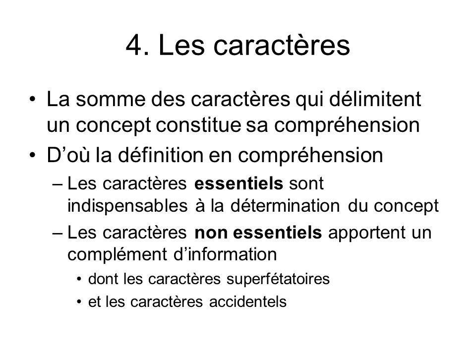 Caractères non essentiels Caractères superfétatoires –Traits encyclopédiques Ex.