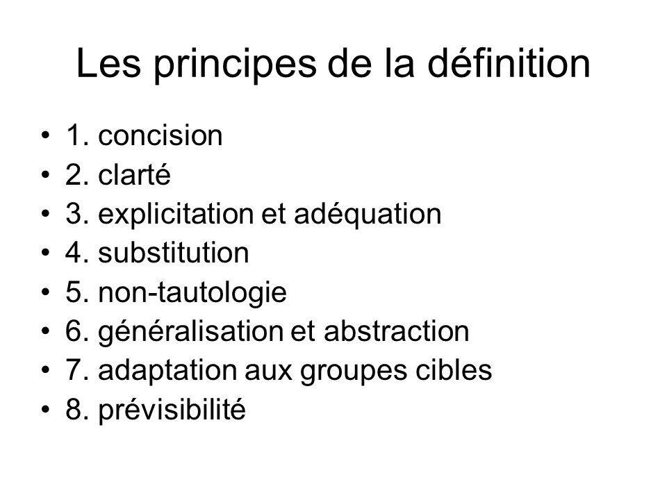 Les principes de la définition 1. concision 2. clarté 3.
