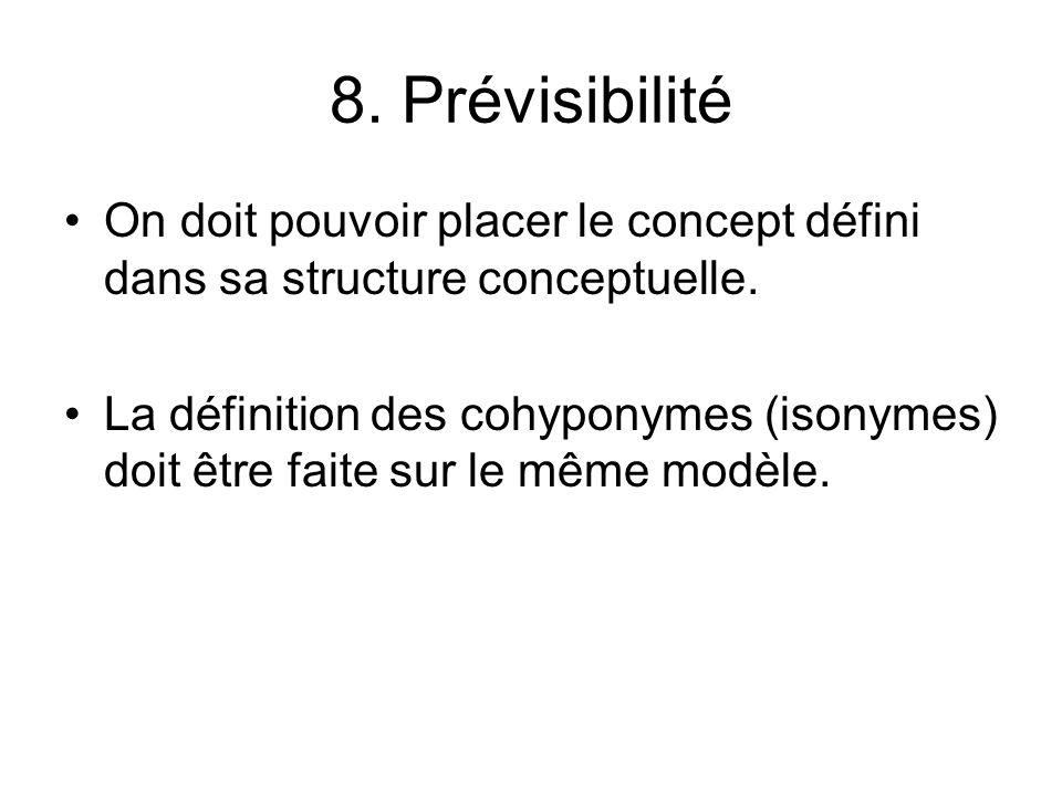 Définitions inadéquates : analyses (1) conifer : a tree bearing cones ?